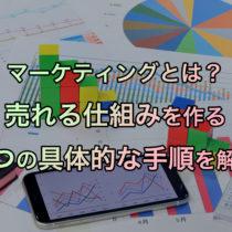 マーケティングとは?売れる仕組みを作る4つの具体的な手順を解説